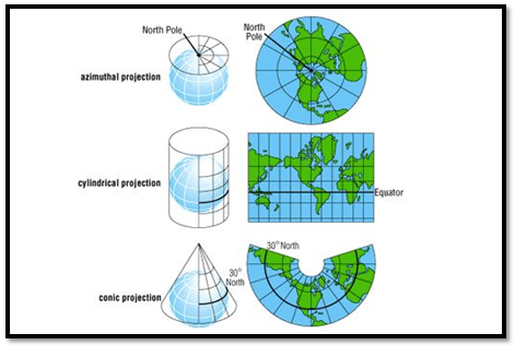 How do we make nautical charts?   Mercator Projection Cylinder